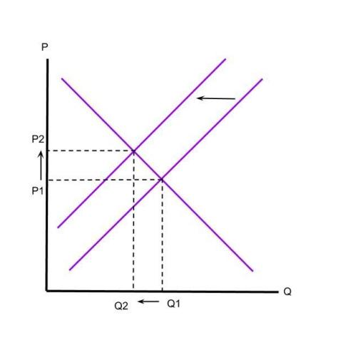 vanilla-graph.jpg