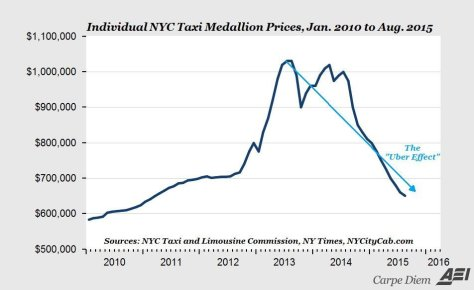 taxi-medallion-prices-fall.jpg